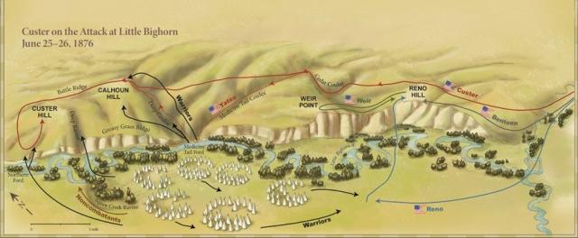 Projet Little Bighorn Duhgla